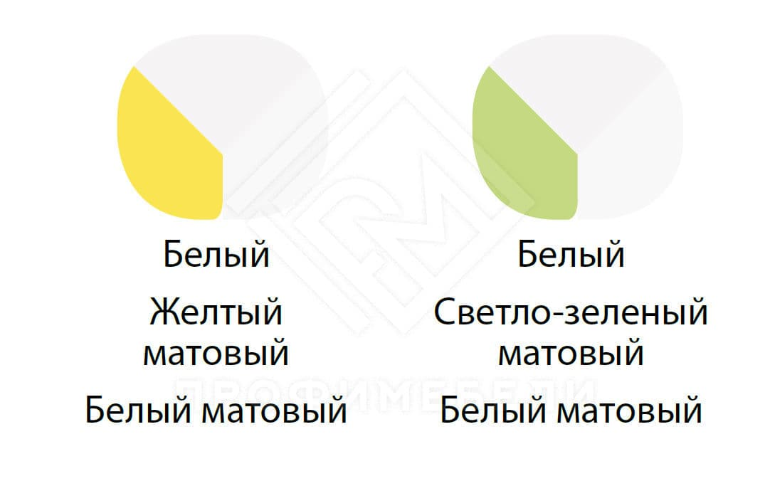 Фото - Кровать детская Корона, 800х1900 мдф мат белый/желтый (№3)